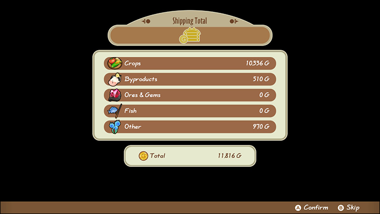friends of mineral town daily earnings